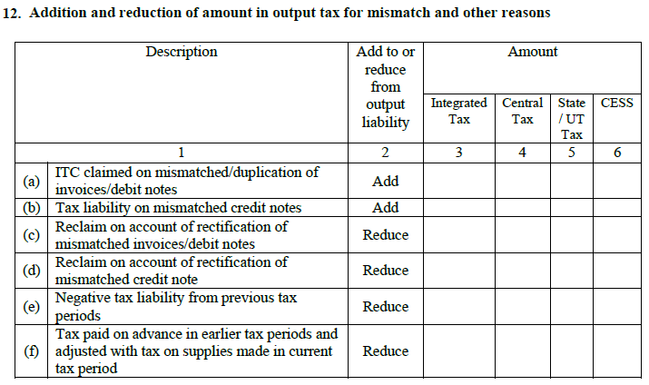 Amendment-of-amount-in-output-tax
