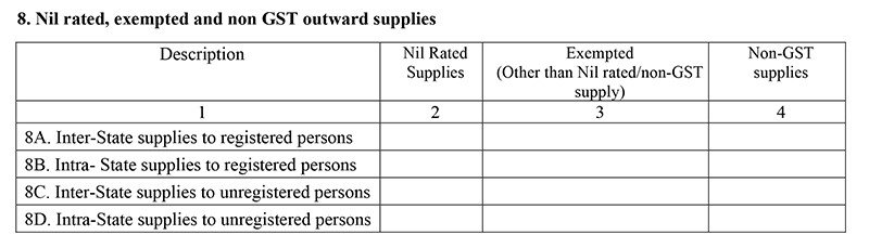 nil-rated-exempted-and-non-outward-supplies