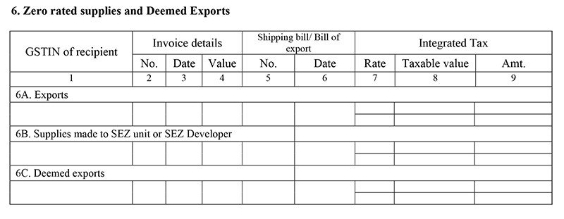 zero-rated-supplies-and-deemed-export-under-gst