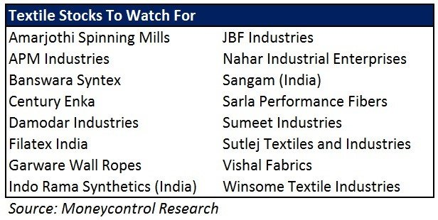 gst-impact-industries