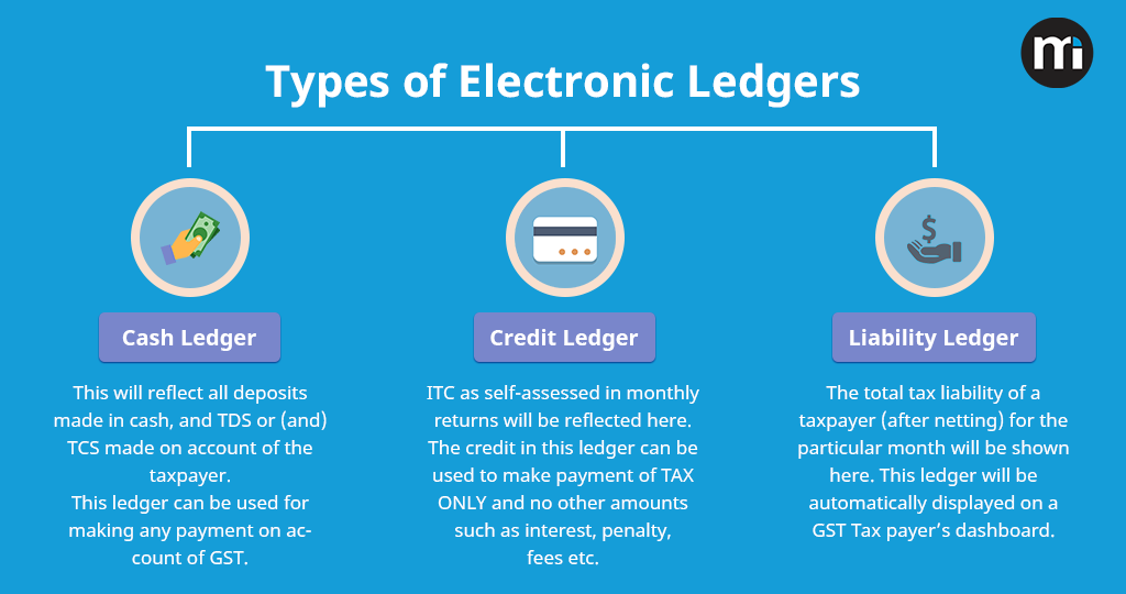 electronic-ledger