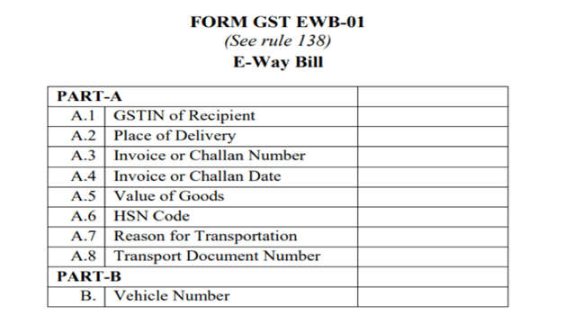 What Is E Way Bill And How It Works Masters India