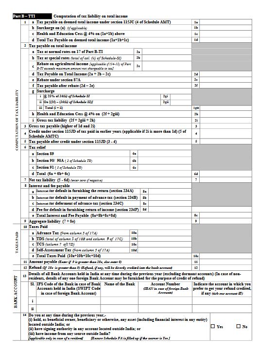 Computation of tax liability on total income