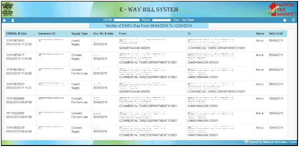 E-Way Bill System