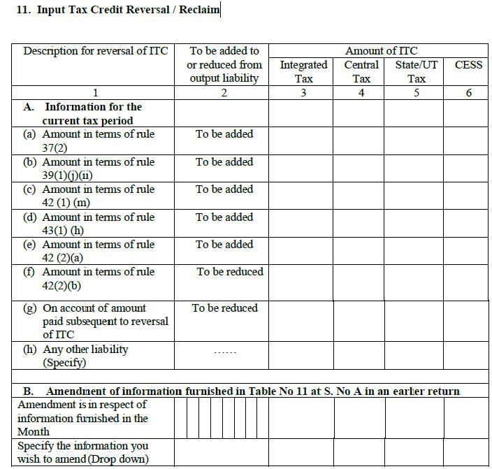 Reclaim-Input-Tax-Credit
