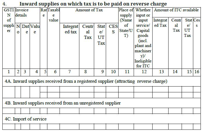 GSTR-2 Return Filing