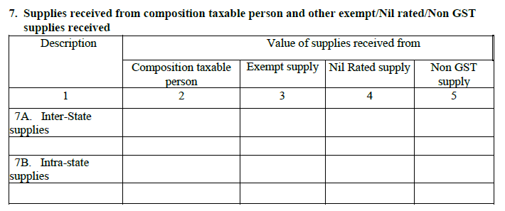 7. Supplies-received-from-composition-tax-payers