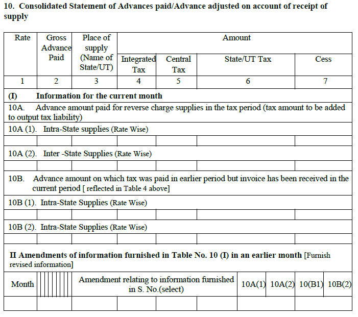 consolidated-statement-of-advances-paid