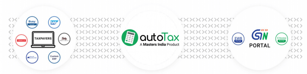 autoTax and SAP - E-Invoicing Solution