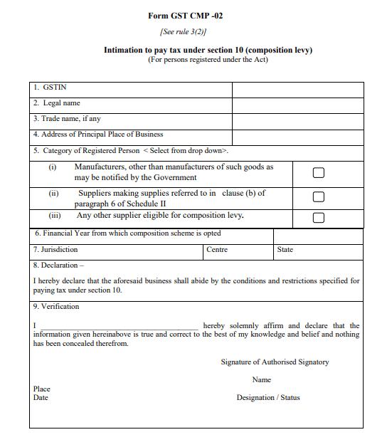 Format Of Form GST CMP