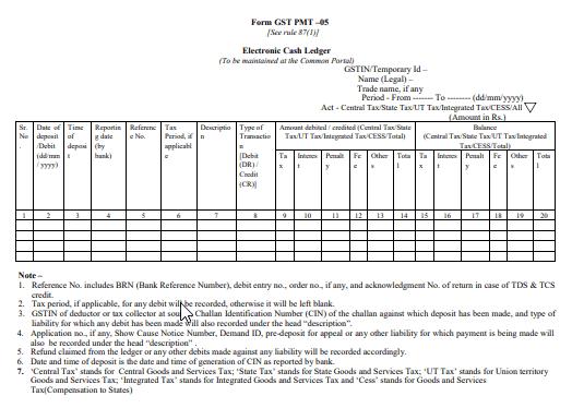 Format Of Form GST PMT-05