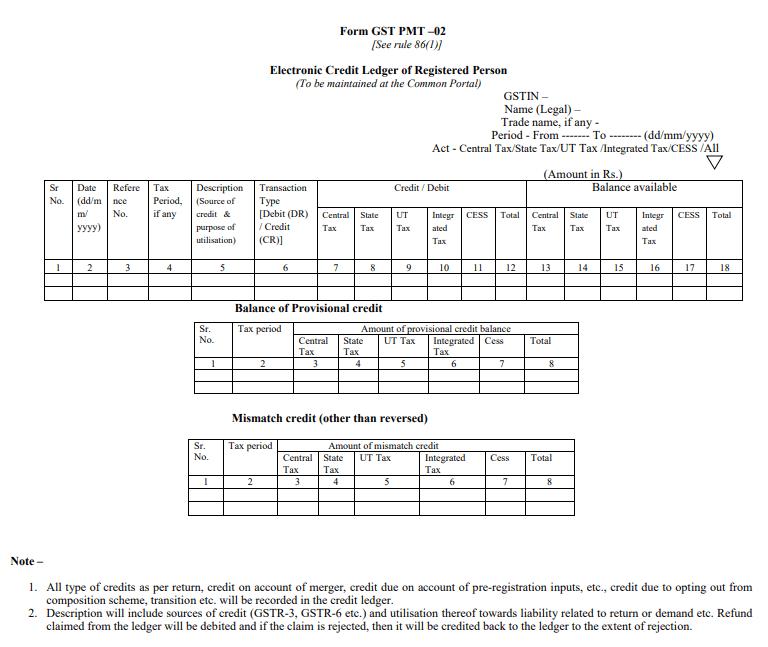 FORM GST PMT-02 Format